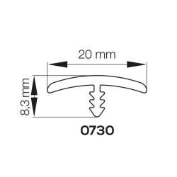 Bordsfrontremsa för 20 mm tallrik
